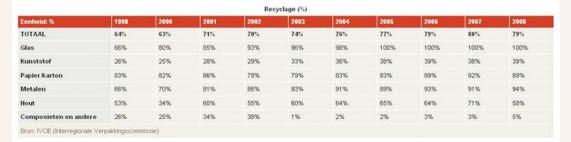 recyclagecijfers.jpg